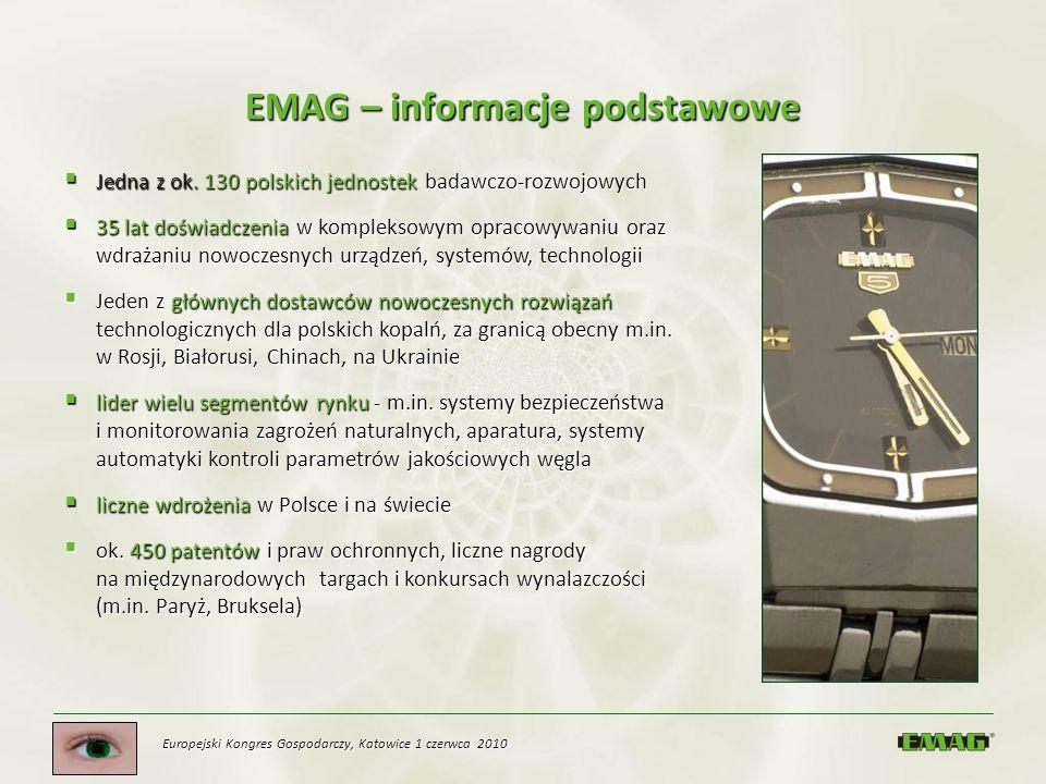 Europejski Kongres Gospodarczy, Katowice 1 czerwca 2010 EMAG – informacje podstawowe Jedna z ok. 130 polskich jednostek badawczo-rozwojowych Jedna z o