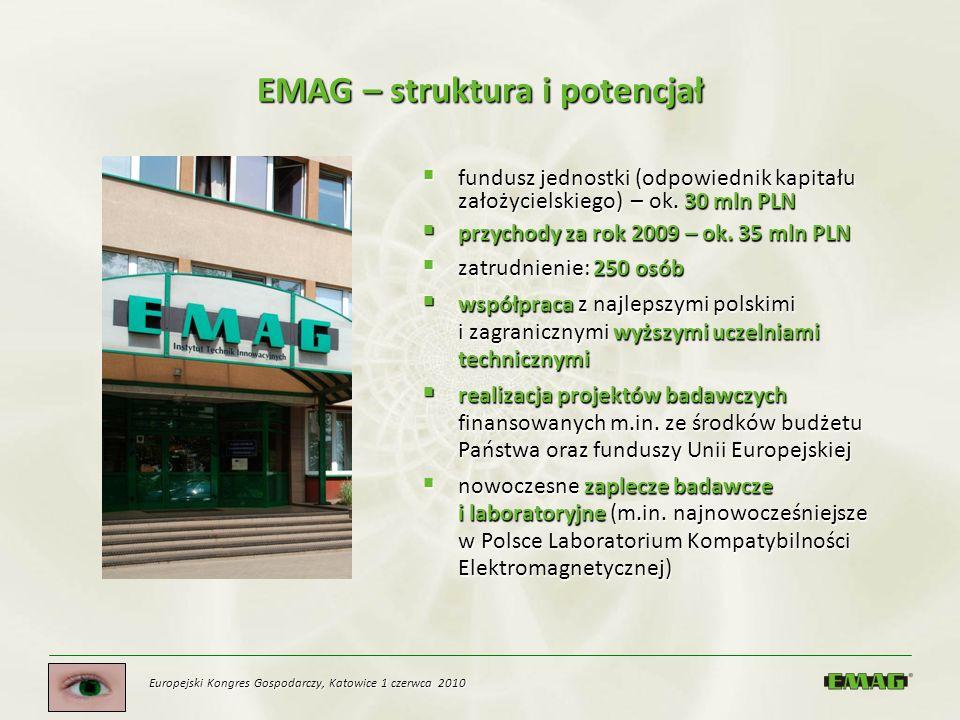 Europejski Kongres Gospodarczy, Katowice 1 czerwca 2010 EMAG – struktura i potencjał fundusz jednostki (odpowiednik kapitału założycielskiego) – ok. 3