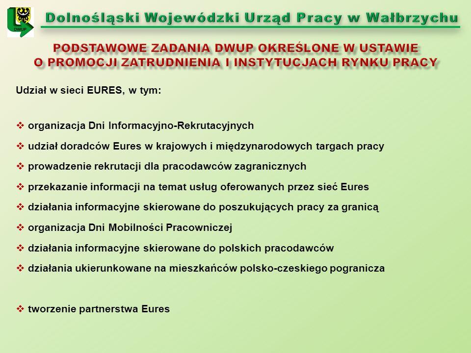 Udział w sieci EURES, w tym: organizacja Dni Informacyjno-Rekrutacyjnych udział doradców Eures w krajowych i międzynarodowych targach pracy prowadzenie rekrutacji dla pracodawców zagranicznych przekazanie informacji na temat usług oferowanych przez sieć Eures działania informacyjne skierowane do poszukujących pracy za granicą organizacja Dni Mobilności Pracowniczej działania informacyjne skierowane do polskich pracodawców działania ukierunkowane na mieszkańców polsko-czeskiego pogranicza tworzenie partnerstwa Eures