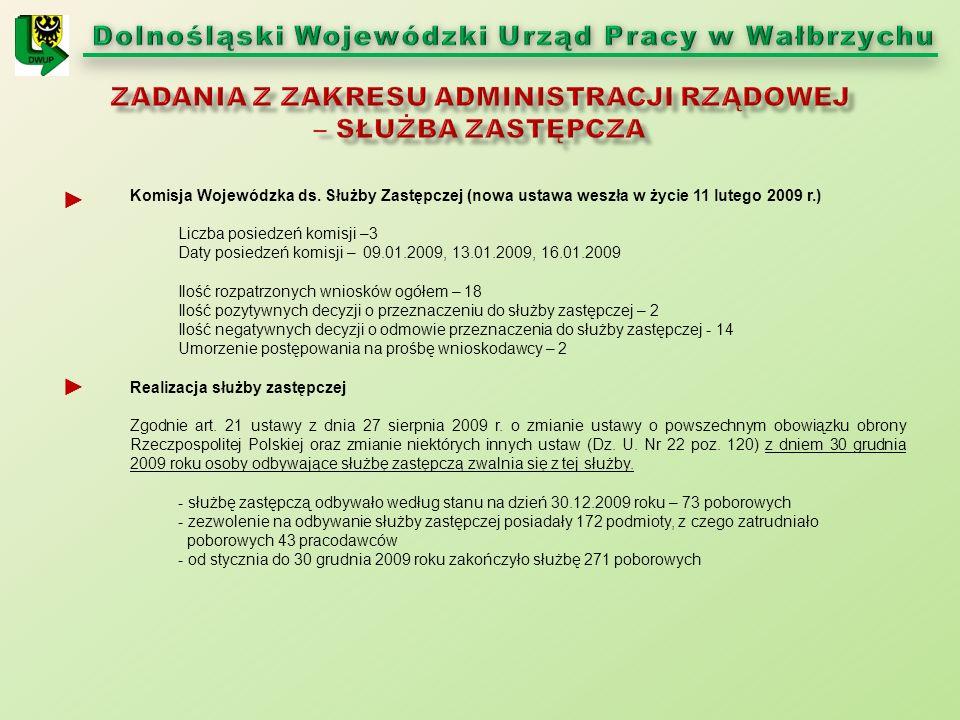 Komisja Wojewódzka ds. Służby Zastępczej (nowa ustawa weszła w życie 11 lutego 2009 r.) Liczba posiedzeń komisji –3 Daty posiedzeń komisji – 09.01.200