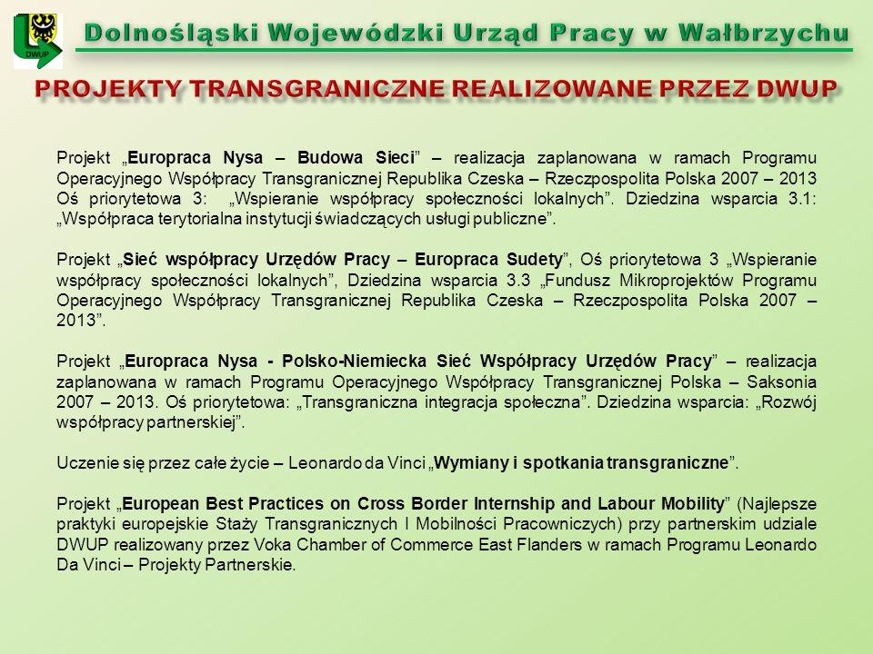 Projekt Europraca Nysa – Budowa Sieci – realizacja zaplanowana w ramach Programu Operacyjnego Współpracy Transgranicznej Republika Czeska – Rzeczpospo