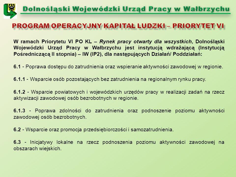 W ramach Priorytetu VI PO KL – Rynek pracy otwarty dla wszystkich, Dolnośląski Wojewódzki Urząd Pracy w Wałbrzychu jest instytucją wdrażającą (Instytucją Pośredniczącą II stopnia) – IW (IP2), dla następujących Działań/ Poddziałań: 6.1 - Poprawa dostępu do zatrudnienia oraz wspieranie aktywności zawodowej w regionie.