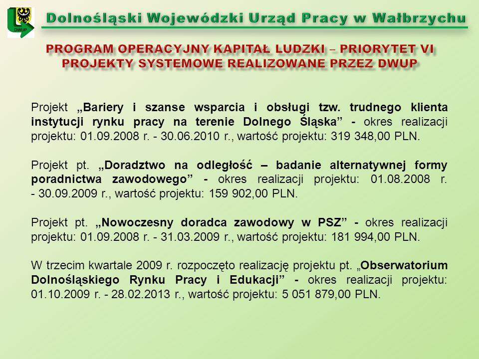 Projekt Bariery i szanse wsparcia i obsługi tzw. trudnego klienta instytucji rynku pracy na terenie Dolnego Śląska - okres realizacji projektu: 01.09.