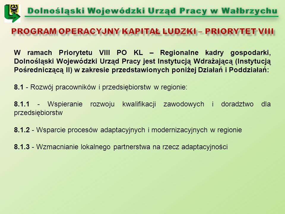 W ramach Priorytetu VIII PO KL – Regionalne kadry gospodarki, Dolnośląski Wojewódzki Urząd Pracy jest Instytucją Wdrażającą (Instytucją Pośredniczącą II) w zakresie przedstawionych poniżej Działań i Poddziałań: 8.1 - Rozwój pracowników i przedsiębiorstw w regionie: 8.1.1 - Wspieranie rozwoju kwalifikacji zawodowych i doradztwo dla przedsiębiorstw 8.1.2 - Wsparcie procesów adaptacyjnych i modernizacyjnych w regionie 8.1.3 - Wzmacnianie lokalnego partnerstwa na rzecz adaptacyjności