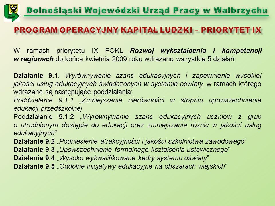 W ramach priorytetu IX POKL Rozwój wykształcenia i kompetencji w regionach do końca kwietnia 2009 roku wdrażano wszystkie 5 działań: Działanie 9.1.