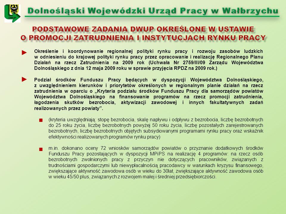 Określenie i koordynowanie regionalnej polityki rynku pracy i rozwoju zasobów ludzkich w odniesieniu do krajowej polityki rynku pracy przez opracowanie i realizację Regionalnego Planu Działań na rzecz Zatrudnienia na 2009 rok (Uchwała Nr 2759/III/09 Zarządu Województwa Dolnośląskiego z dnia 12 maja 2009 roku w sprawie przyjęcia RPDZ na 2009 rok.) Podział środków Funduszu Pracy będących w dyspozycji Województwa Dolnośląskiego, z uwzględnieniem kierunków i priorytetów określonych w regionalnym planie działań na rzecz zatrudnienia w oparciu o Kryteria podziału środków Funduszu Pracy dla samorządów powiatów Województwa Dolnośląskiego na finansowanie programów na rzecz promocji zatrudnienia, łagodzenia skutków bezrobocia, aktywizacji zawodowej i innych fakultatywnych zadań realizowanych przez powiaty.