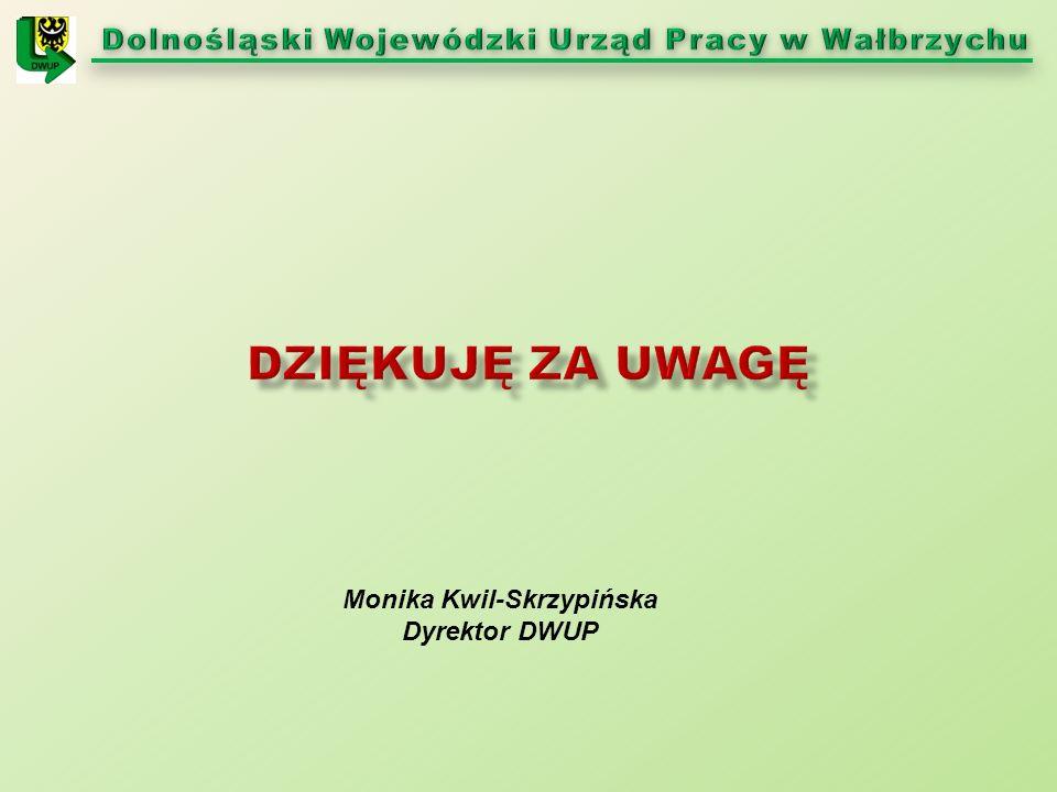 Monika Kwil-Skrzypińska Dyrektor DWUP