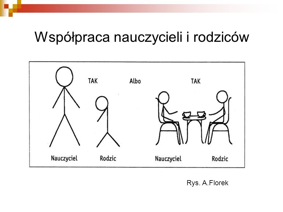 Współpraca nauczycieli i rodziców Rys. A.Florek