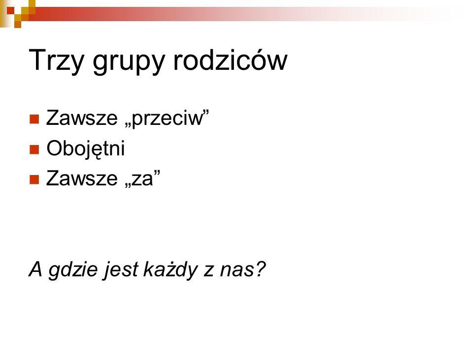 Kontakt: j.kurtyka@uksw.edu.pl