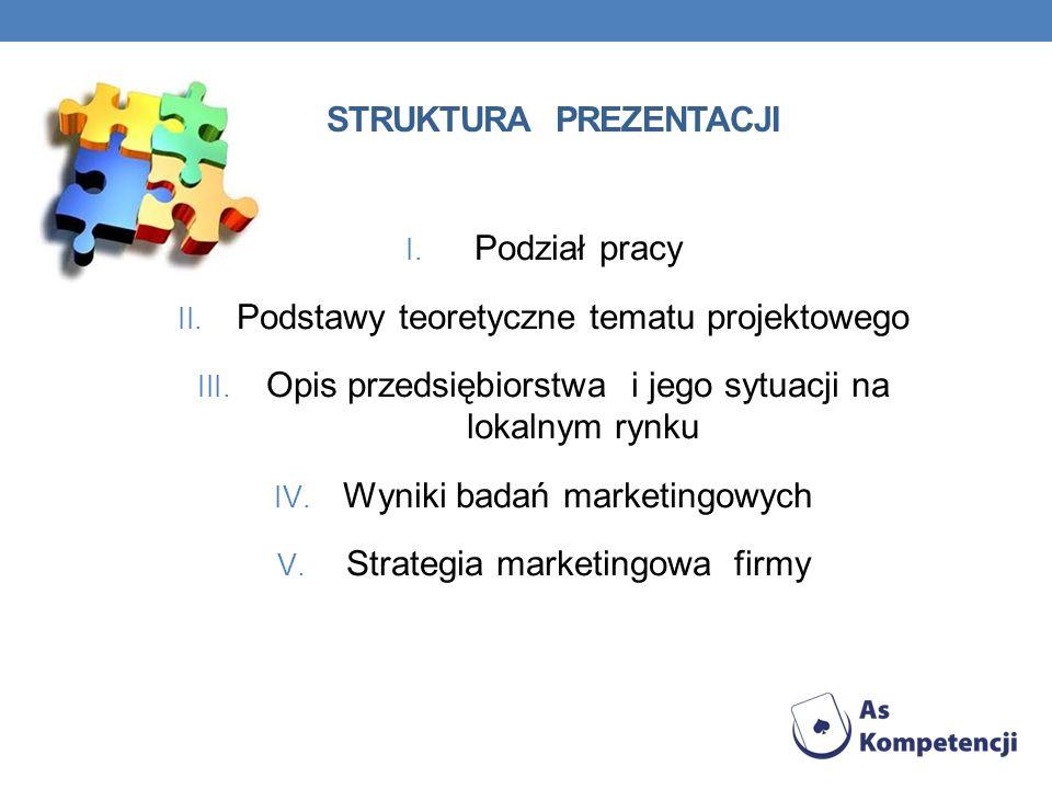 STRUKTURA PREZENTACJI I. Podział pracy II. Podstawy teoretyczne tematu projektowego III. Opis przedsiębiorstwa i jego sytuacji na lokalnym rynku IV. W