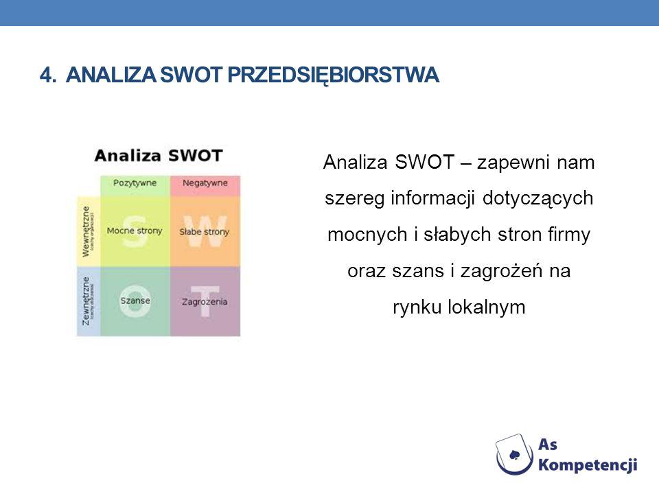 4. ANALIZA SWOT PRZEDSIĘBIORSTWA Analiza SWOT – zapewni nam szereg informacji dotyczących mocnych i słabych stron firmy oraz szans i zagrożeń na rynku