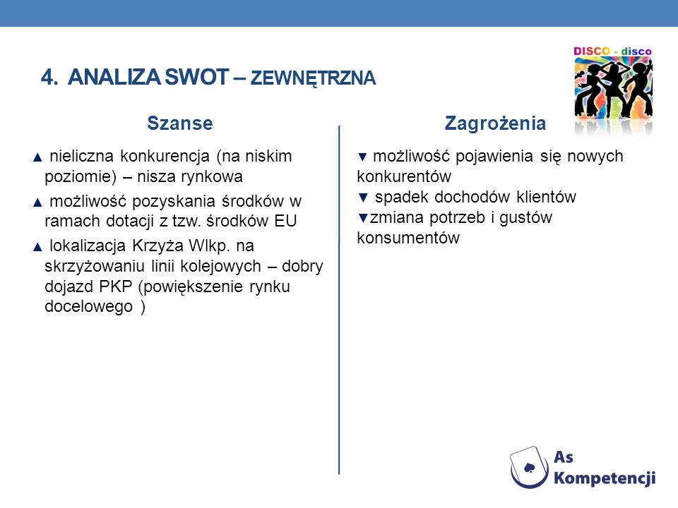 4. ANALIZA SWOT – ZEWNĘTRZNA Szanse Zagrożenia nieliczna konkurencja (na niskim poziomie) – nisza rynkowa możliwość pozyskania środków w ramach dotacj