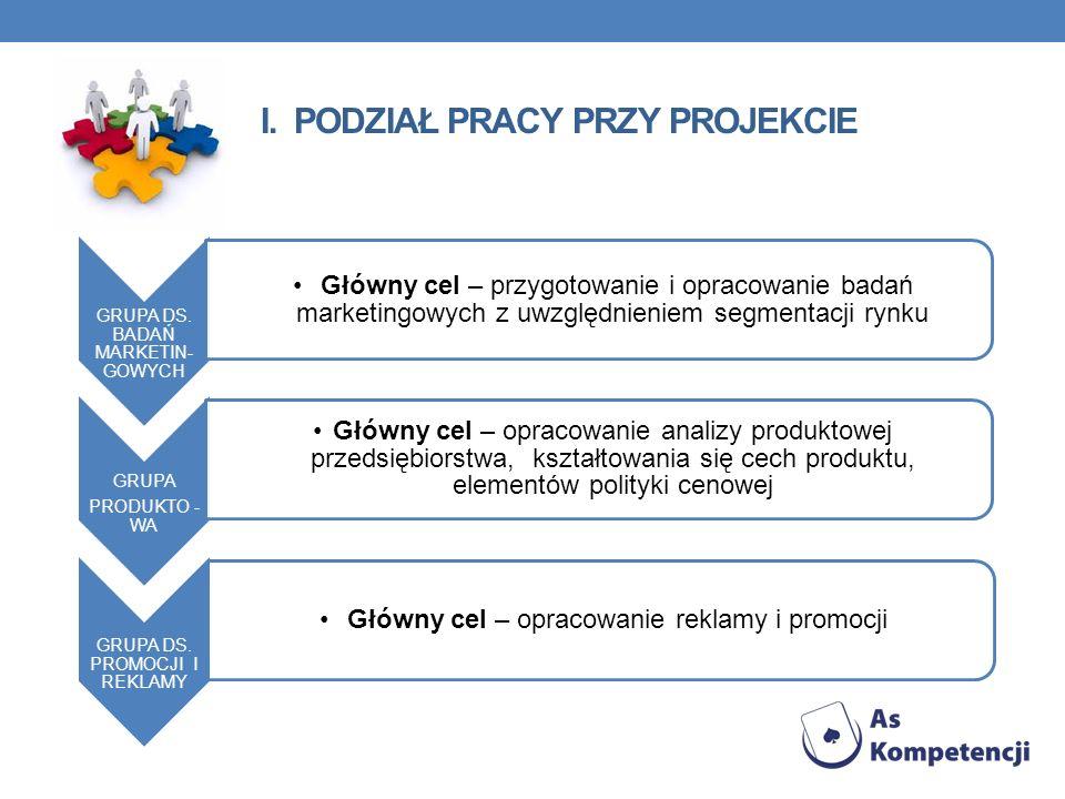 II.PODSTAWY TEORETYCZNE TEMATU 1. Strategia marketingowa 2.