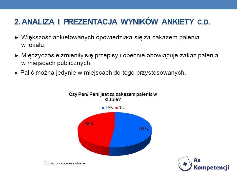 2. ANALIZA I PREZENTACJA WYNIKÓW ANKIETY C.D. Większość ankietowanych opowiedziała się za zakazem palenia w lokalu. Międzyczasie zmieniły się przepisy