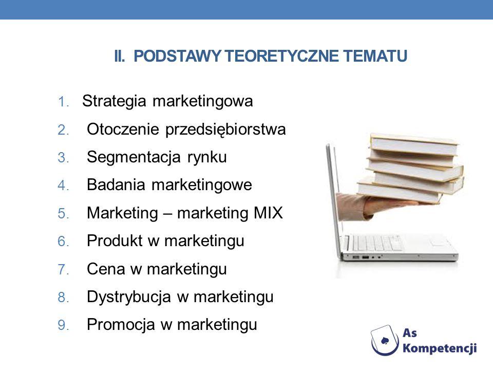 II. PODSTAWY TEORETYCZNE TEMATU 1. Strategia marketingowa 2. Otoczenie przedsiębiorstwa 3. Segmentacja rynku 4. Badania marketingowe 5. Marketing – ma