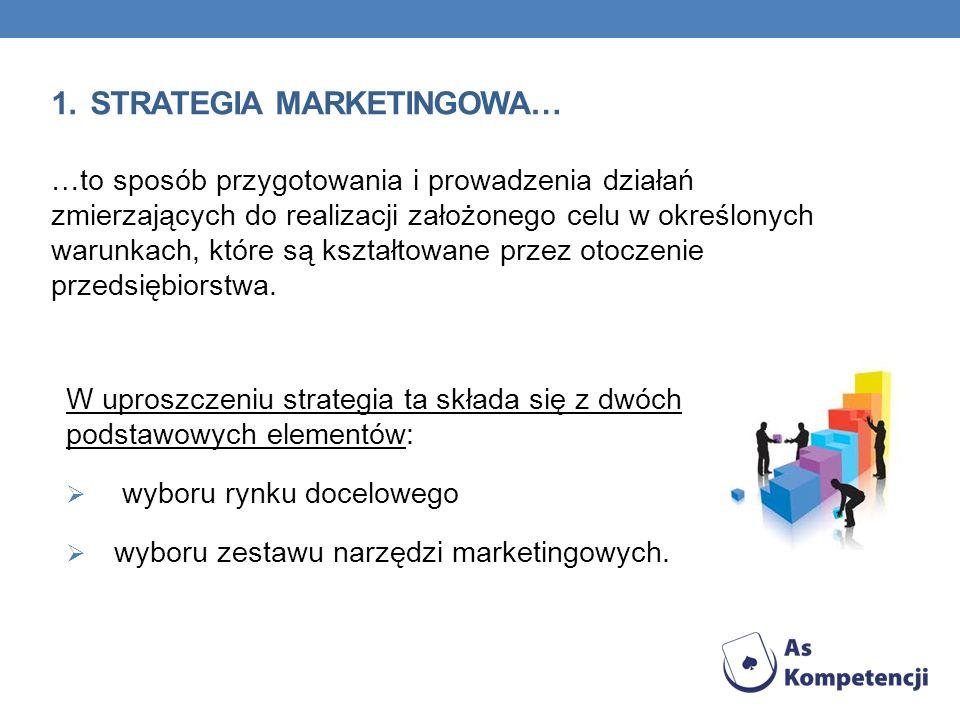 1. STRATEGIA MARKETINGOWA… …to sposób przygotowania i prowadzenia działań zmierzających do realizacji założonego celu w określonych warunkach, które s