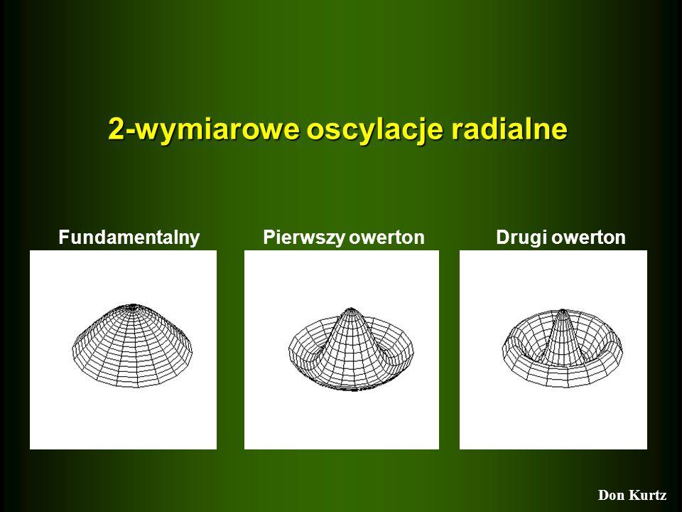 2-wymiarowe oscylacje radialne FundamentalnyPierwszy owertonDrugi owerton Don Kurtz
