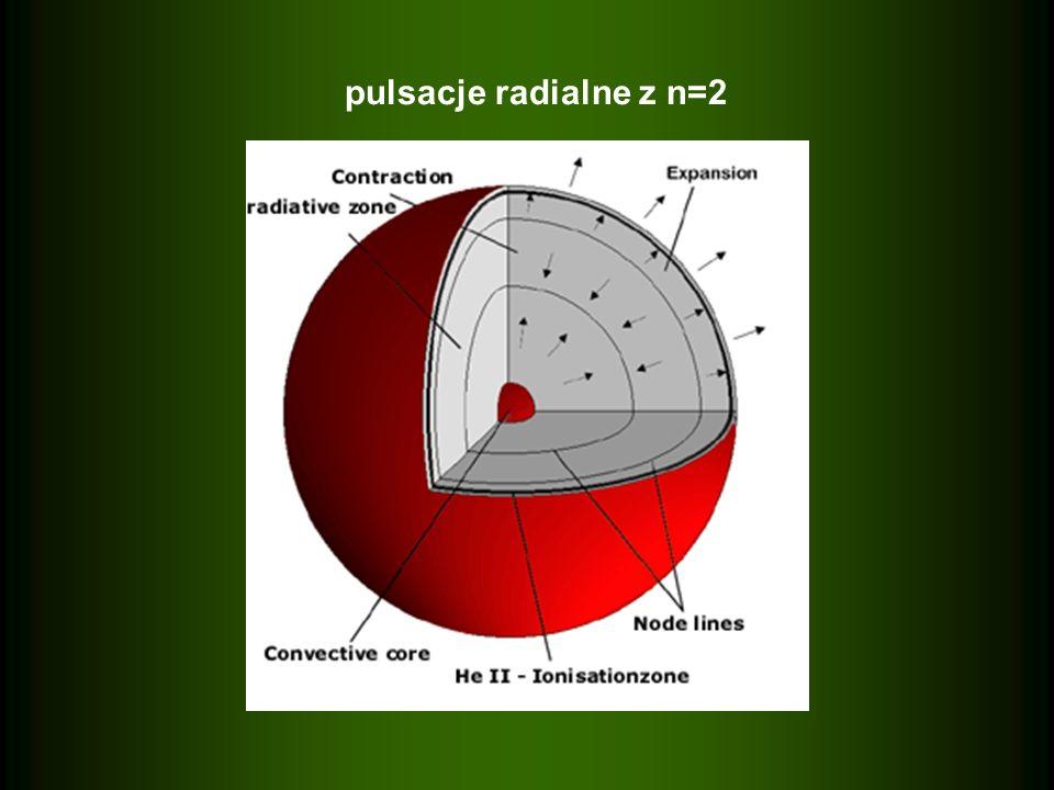 pulsacje radialne z n=2