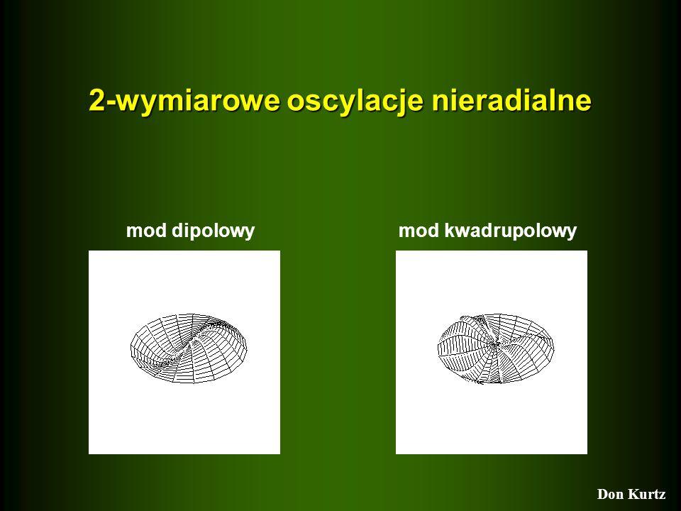 mod dipolowymod kwadrupolowy 2-wymiarowe oscylacje nieradialne Don Kurtz