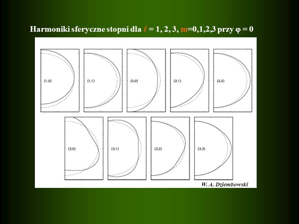 Harmoniki sferyczne stopni dla = 1, 2, 3, m=0,1,2,3 przy = 0 W. A. Dziembowski