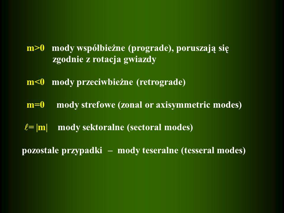 m>0 mody współbieżne (prograde), poruszają się zgodnie z rotacja gwiazdy m<0 mody przeciwbieżne (retrograde) m=0 mody strefowe (zonal or axisymmetric modes) = |m| mody sektoralne (sectoral modes) pozostale przypadki – mody teseralne (tesseral modes)