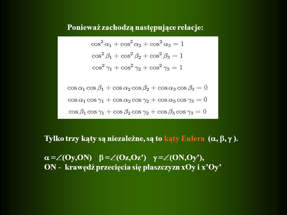 Tylko trzy kąty są niezależne, są to kąty Eulera (,, ).