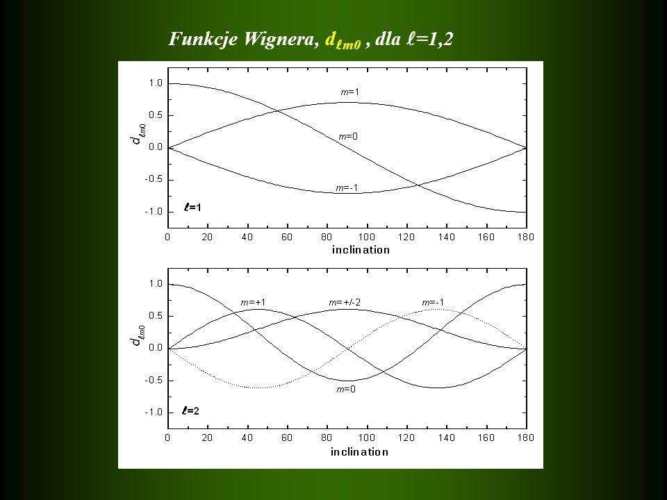 Funkcje Wignera, d m0, dla =1,2