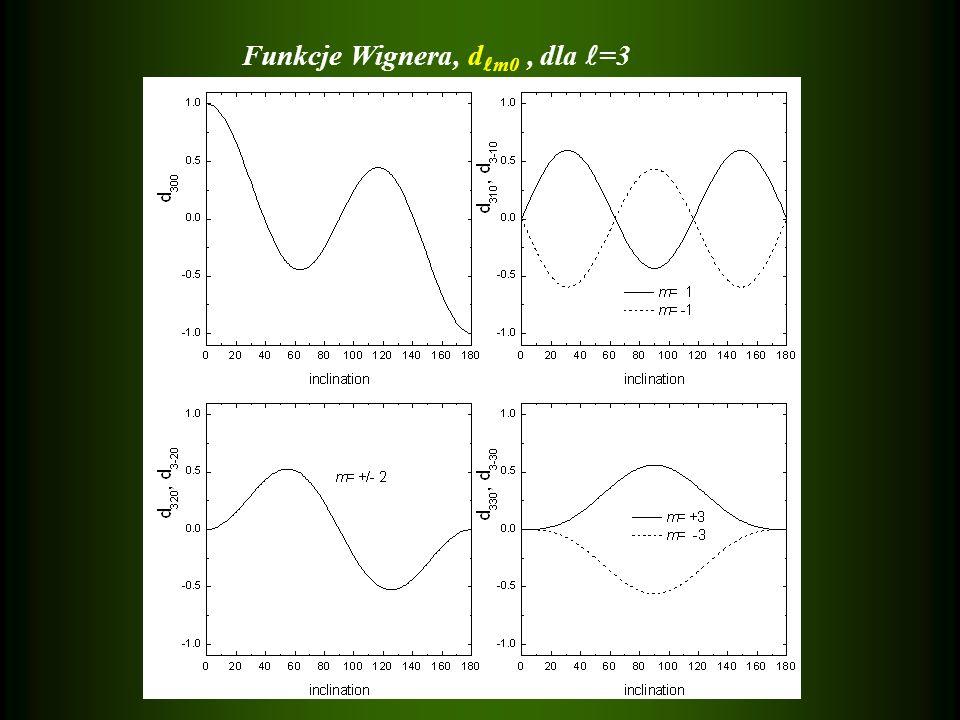 Funkcje Wignera, d m0, dla =3