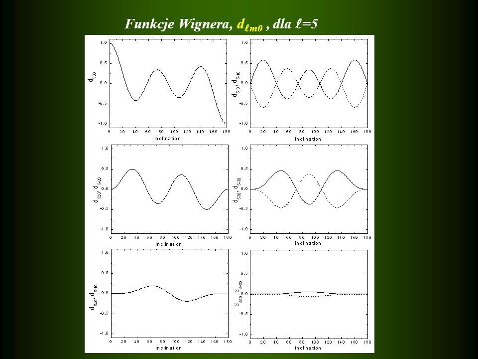 Funkcje Wignera, d m0, dla =5