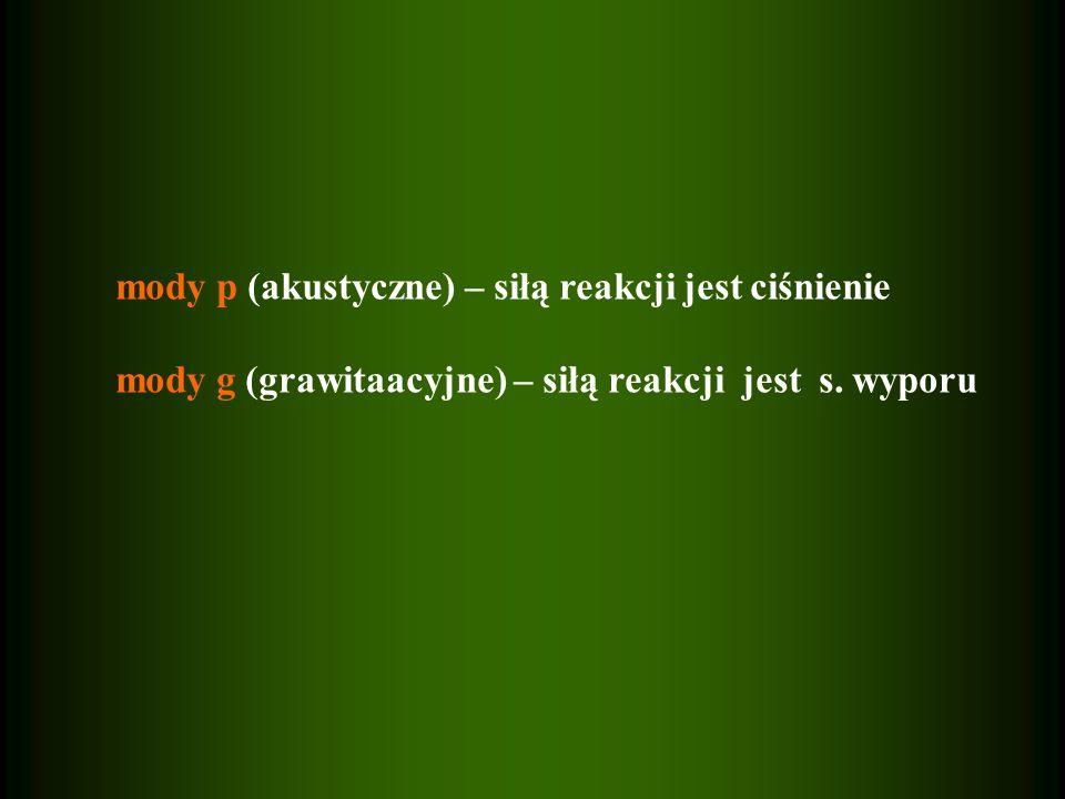 mody p (akustyczne) – siłą reakcji jest ciśnienie mody g (grawitaacyjne) – siłą reakcji jest s.