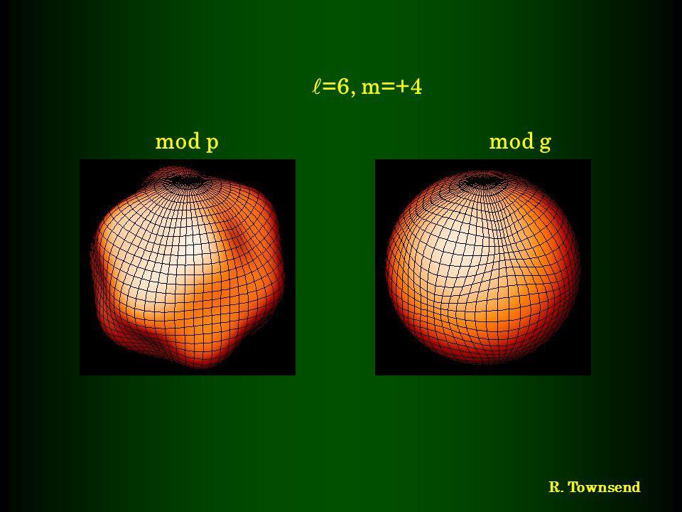 =6, m=+4 mod p mod g R. Townsend