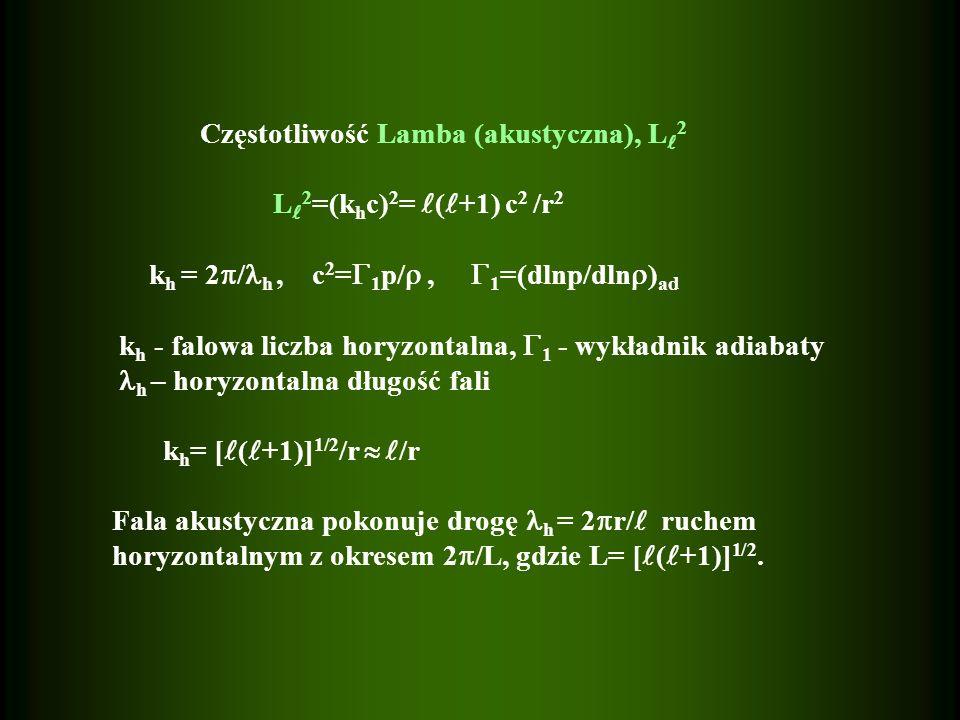 Częstotliwość Lamba (akustyczna), L 2 L 2 =(k h c) 2 = ( +1) c 2 /r 2 k h = 2 / h, c 2 = 1 p/, 1 =(dlnp/dln ) ad k h - falowa liczba horyzontalna, 1 - wykładnik adiabaty h – horyzontalna długość fali k h = [ ( +1)] 1/2 /r /r Fala akustyczna pokonuje drogę h = 2 r/ ruchem horyzontalnym z okresem 2 /L, gdzie L= [ ( +1)] 1/2.