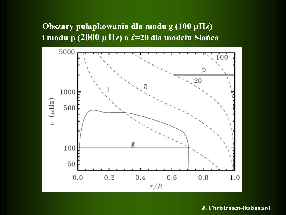Obszary pułapkowania dla modu g (100 Hz) i modu p ( 2000 Hz ) o =20 dla modelu Słońca J.