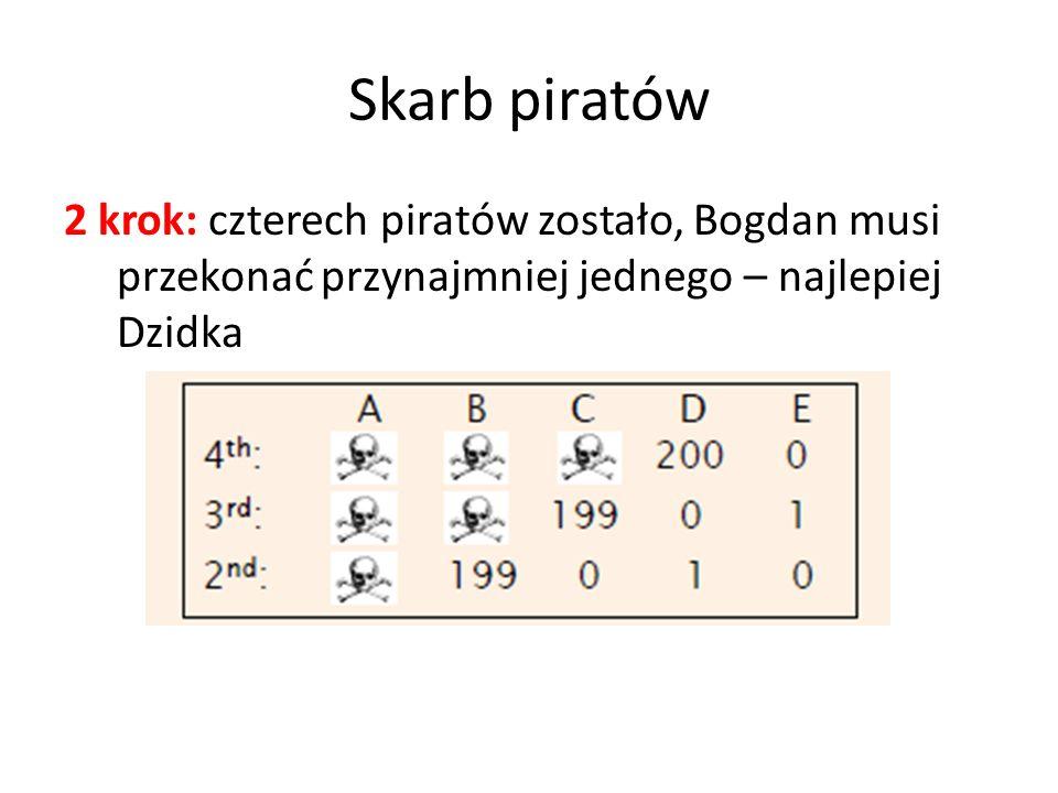 Skarb piratów 2 krok: czterech piratów zostało, Bogdan musi przekonać przynajmniej jednego – najlepiej Dzidka
