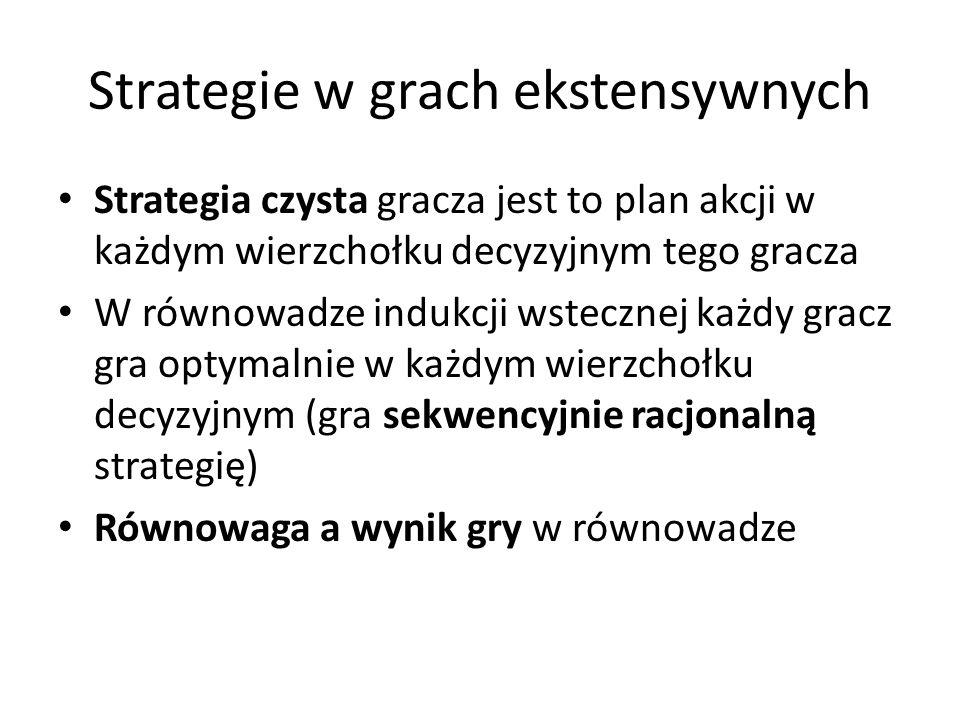 Strategie w grach ekstensywnych Strategia czysta gracza jest to plan akcji w każdym wierzchołku decyzyjnym tego gracza W równowadze indukcji wstecznej