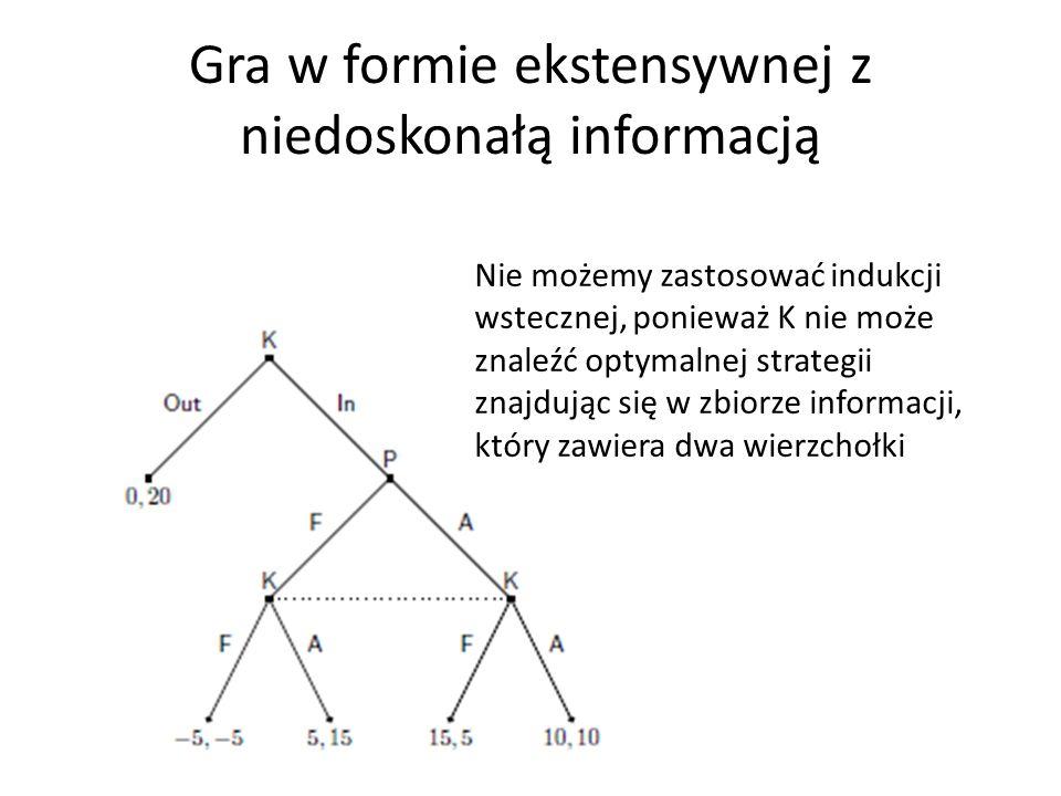 Gra w formie ekstensywnej z niedoskonałą informacją Nie możemy zastosować indukcji wstecznej, ponieważ K nie może znaleźć optymalnej strategii znajduj