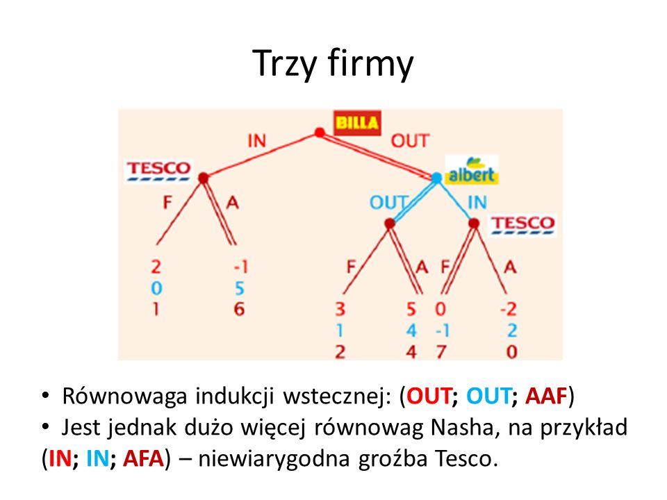 Trzy firmy Równowaga indukcji wstecznej: (OUT; OUT; AAF) Jest jednak dużo więcej równowag Nasha, na przykład (IN; IN; AFA) – niewiarygodna groźba Tesc