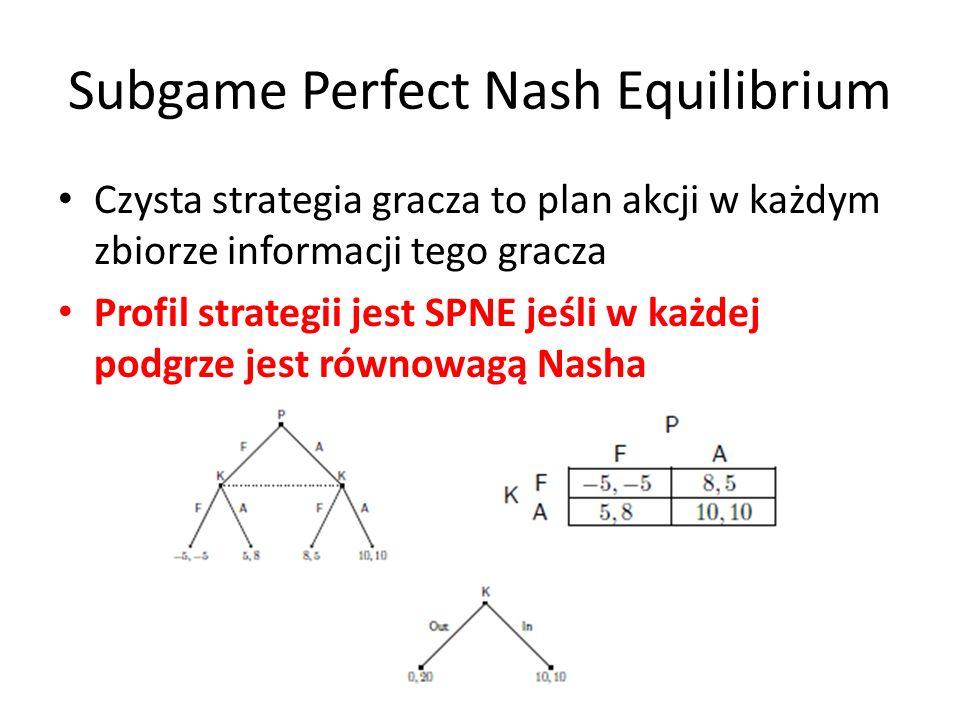 Subgame Perfect Nash Equilibrium Czysta strategia gracza to plan akcji w każdym zbiorze informacji tego gracza Profil strategii jest SPNE jeśli w każd