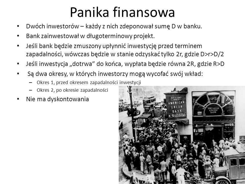 Panika finansowa Dwóch inwestorów – każdy z nich zdeponował sumę D w banku. Bank zainwestował w długoterminowy projekt. Jeśli bank będzie zmuszony upł