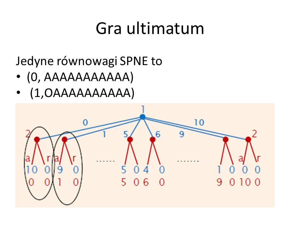 Gra ultimatum Jedyne równowagi SPNE to (0, AAAAAAAAAAA) (1,OAAAAAAAAAA)