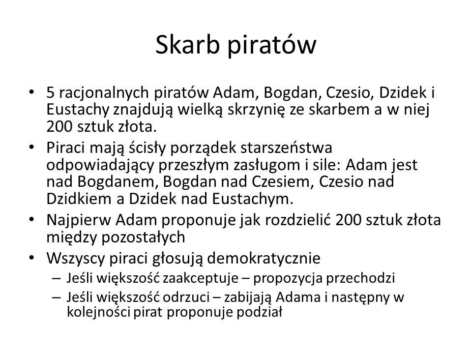 Skarb piratów 5 racjonalnych piratów Adam, Bogdan, Czesio, Dzidek i Eustachy znajdują wielką skrzynię ze skarbem a w niej 200 sztuk złota. Piraci mają