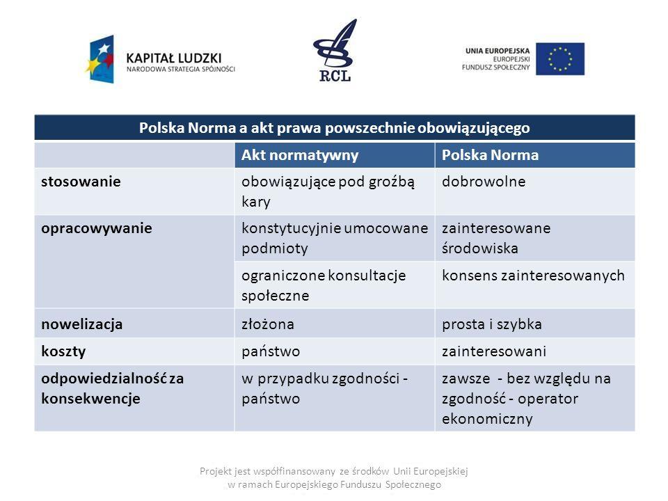 Polska Norma a akt prawa powszechnie obowiązującego Akt normatywnyPolska Norma stosowanieobowiązujące pod groźbą kary dobrowolne opracowywaniekonstytucyjnie umocowane podmioty zainteresowane środowiska ograniczone konsultacje społeczne konsens zainteresowanych nowelizacjazłożonaprosta i szybka kosztypaństwozainteresowani odpowiedzialność za konsekwencje w przypadku zgodności - państwo zawsze - bez względu na zgodność - operator ekonomiczny Projekt jest współfinansowany ze środków Unii Europejskiej w ramach Europejskiego Funduszu Społecznego