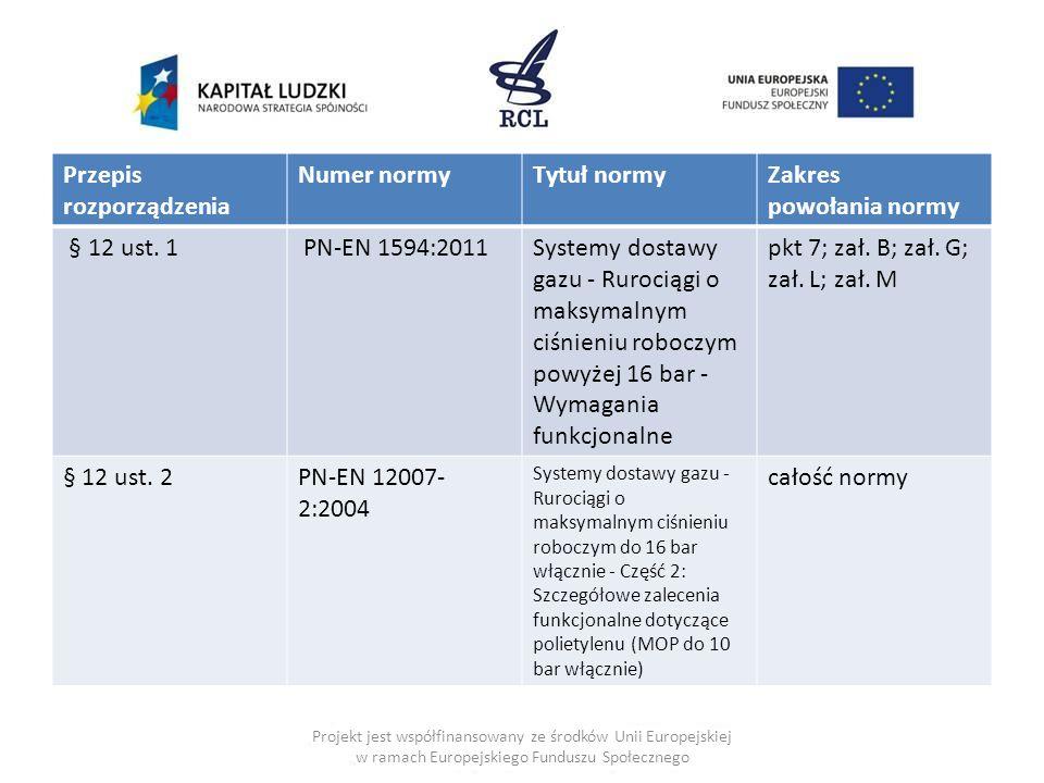Przepis rozporządzenia Numer normyTytuł normyZakres powołania normy § 12 ust.