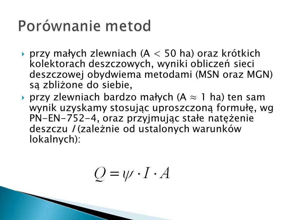przy małych zlewniach (A < 50 ha) oraz krótkich kolektorach deszczowych, wyniki obliczeń sieci deszczowej obydwiema metodami (MSN oraz MGN) są zbliżon