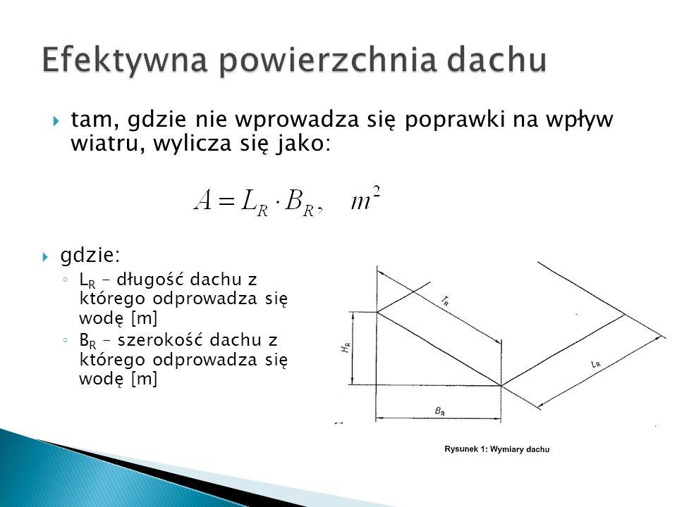 gdzie: L R – długość dachu z którego odprowadza się wodę [m] B R – szerokość dachu z którego odprowadza się wodę [m] tam, gdzie nie wprowadza się popr