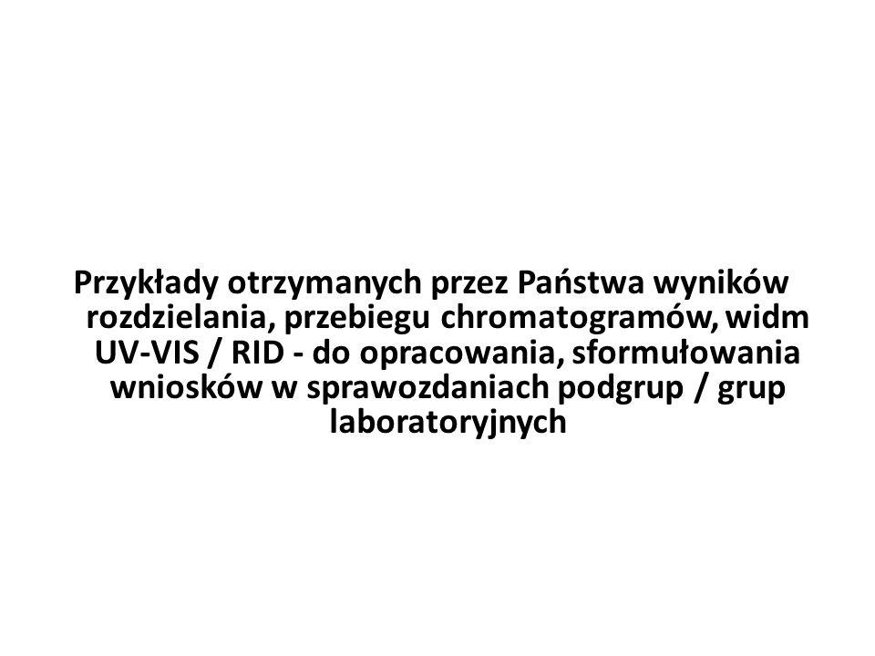 PRE-rozdzielanie / odsalanie GPC/SEC – H kolumna HPLC – DIOL 100