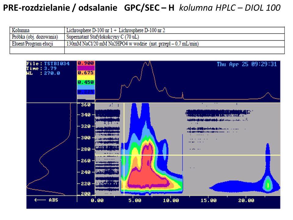 RP-HPLC – elucja gradientowa, detekcja UV-VIS-DAD Możliwość określenia widm / identyfikacji wstępnej na podstawie UV-VIS (proszę zwrócić uwagę na : ewentualność wykluczania, wartość długości fali w maksimum widm, okoliczność absorpcji światła UV przez St-T/St-C do 305 nm / ewentualność wytrącania się składników mieszaniny dozowanej w momencie dozowania do kolumny, zakres zmienności wartości molowych współczynników absorpcji światła składników.