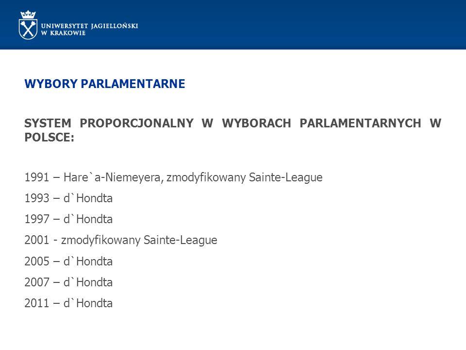 WYBORY PARLAMENTARNE SYSTEM PROPORCJONALNY W WYBORACH PARLAMENTARNYCH W POLSCE: 1991 – Hare`a-Niemeyera, zmodyfikowany Sainte-League 1993 – d`Hondta 1