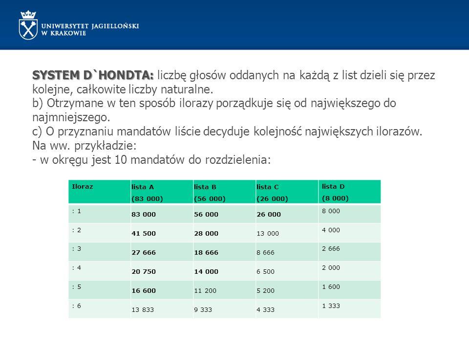 SYSTEM D`HONDTA: SYSTEM D`HONDTA: liczbę głosów oddanych na każdą z list dzieli się przez kolejne, całkowite liczby naturalne. b) Otrzymane w ten spos