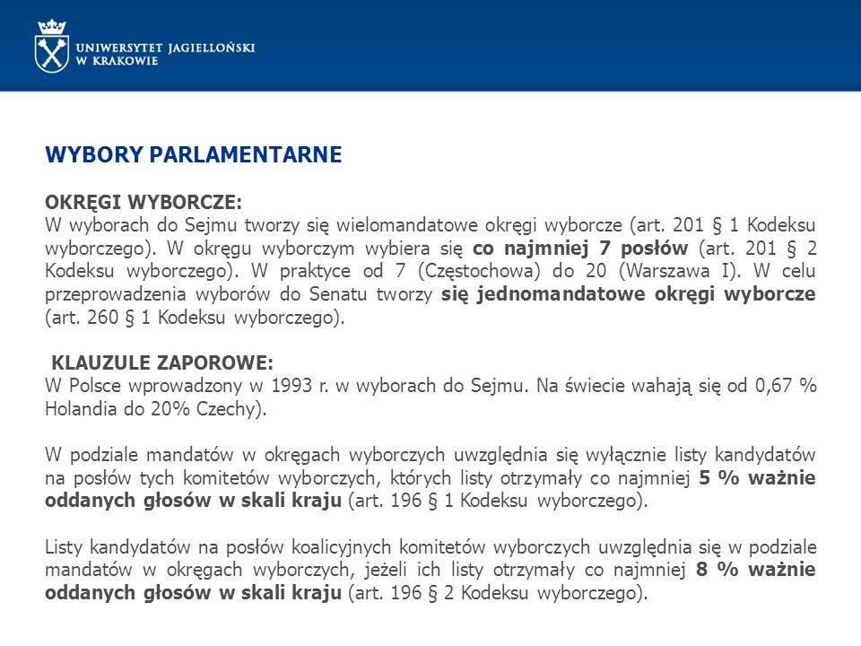WYBORY PARLAMENTARNE OKRĘGI WYBORCZE: W wyborach do Sejmu tworzy się wielomandatowe okręgi wyborcze (art. 201 § 1 Kodeksu wyborczego). W okręgu wyborc